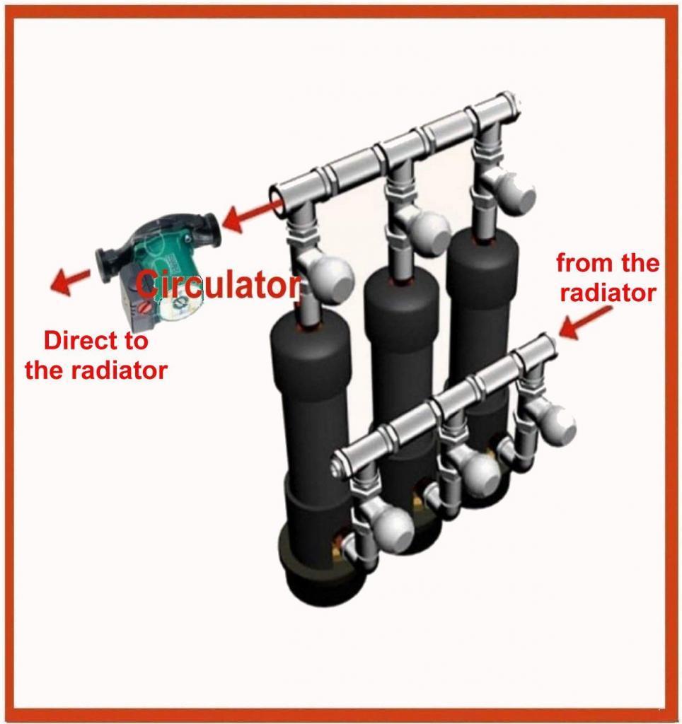 multiboiler