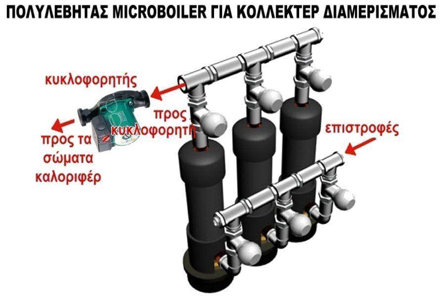 ΕΓΚΑΤΑΣΤΑΣΗ MICROBOILER ΣΕ ΣΥΣΤΑΔΑ